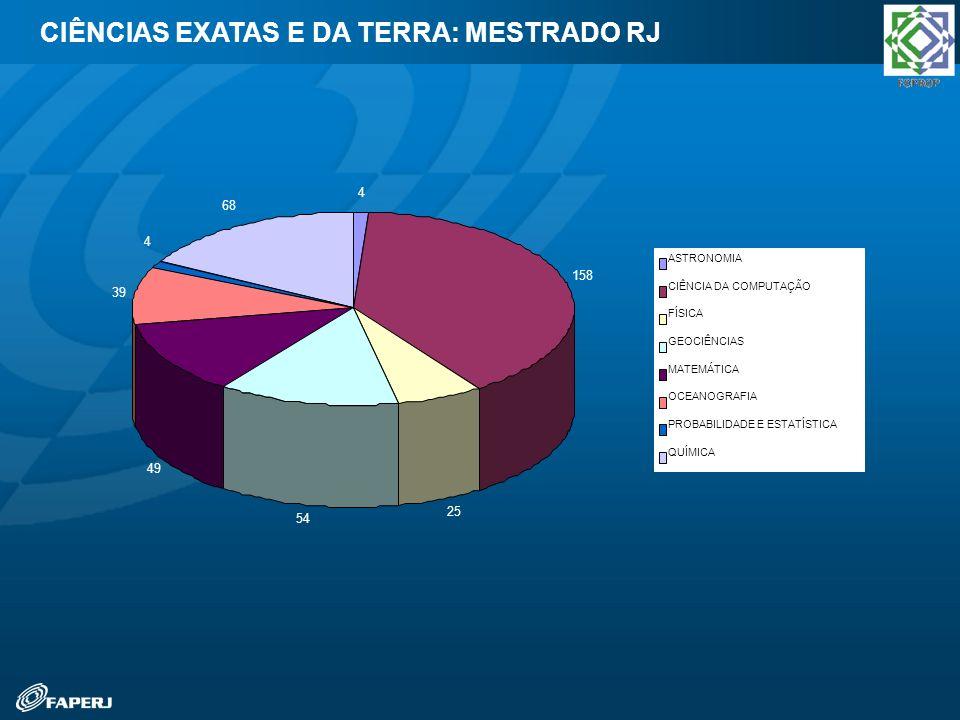 CIÊNCIAS EXATAS E DA TERRA: MESTRADO RJ
