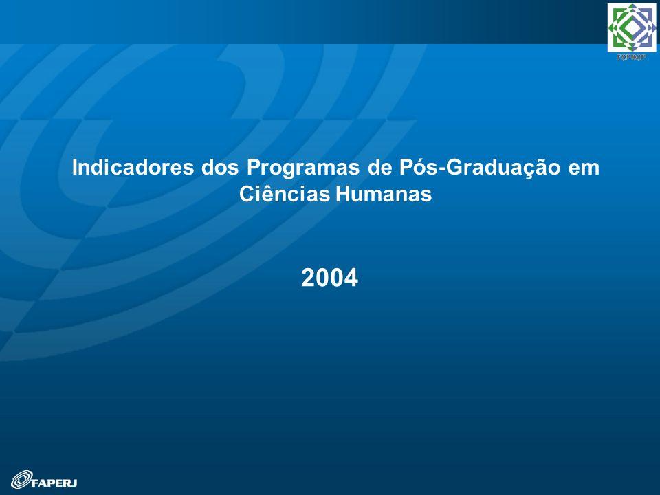 Indicadores dos Programas de Pós-Graduação em