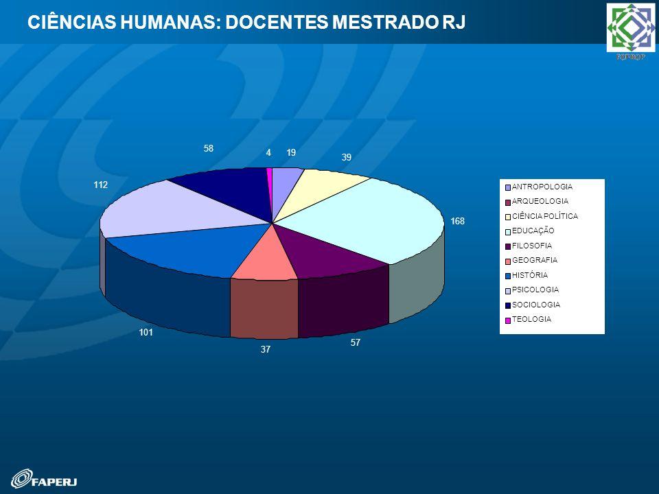 CIÊNCIAS HUMANAS: DOCENTES MESTRADO RJ