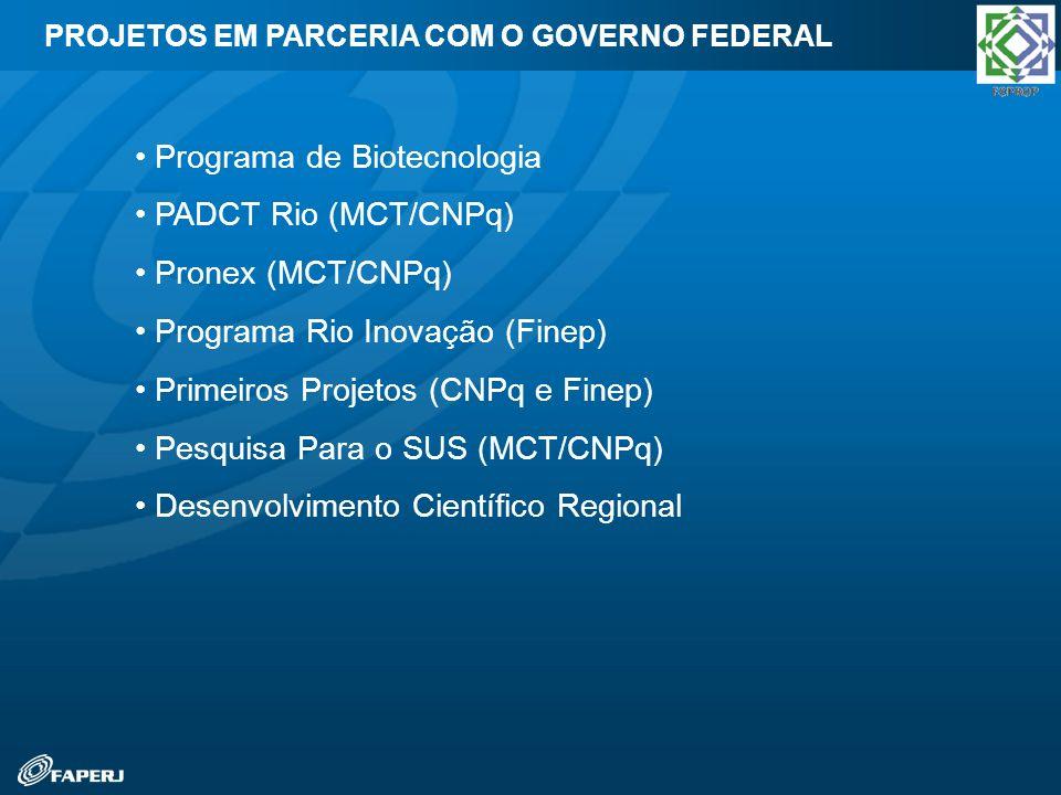Programa de Biotecnologia PADCT Rio (MCT/CNPq) Pronex (MCT/CNPq)
