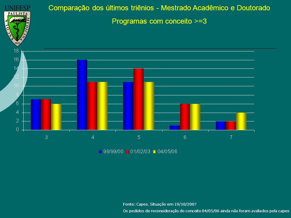Comparação dos últimos triênios - Mestrado Acadêmico e Doutorado