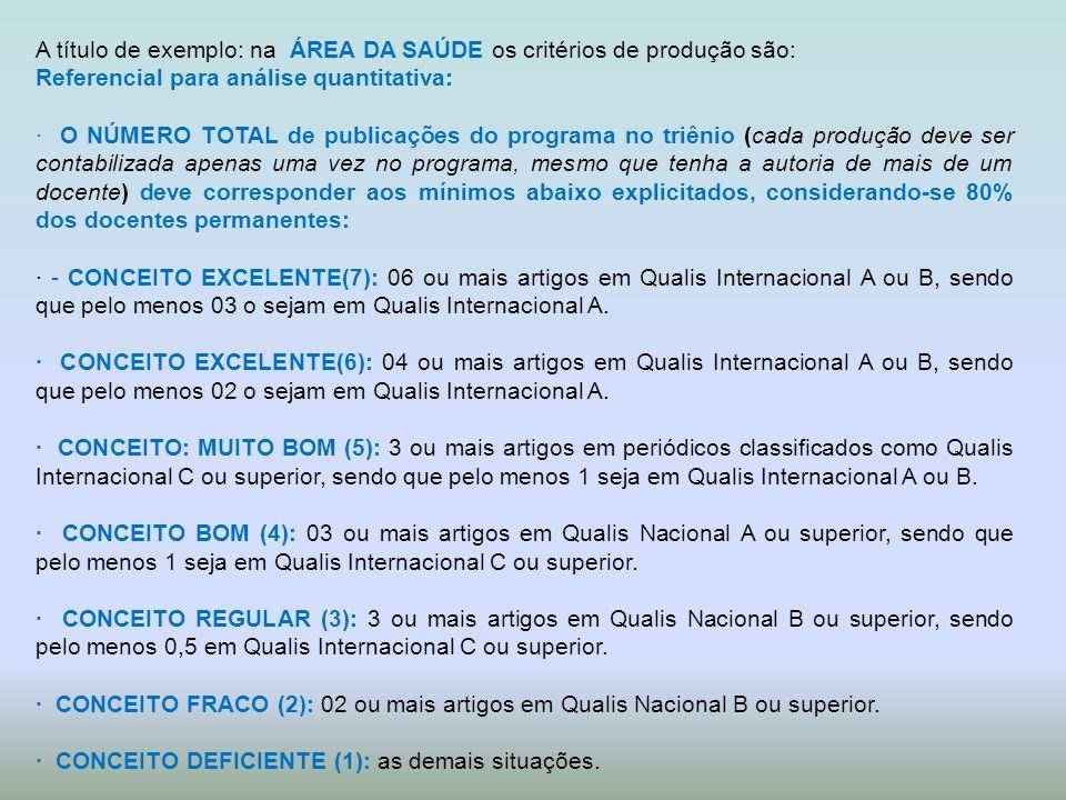 A título de exemplo: na ÁREA DA SAÚDE os critérios de produção são: