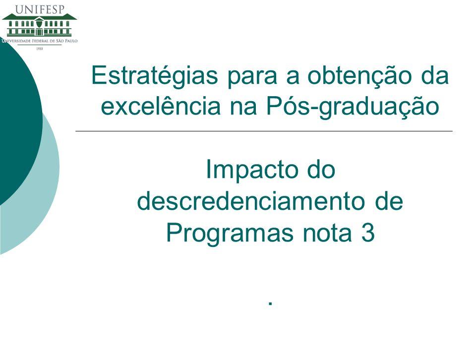 Estratégias para a obtenção da excelência na Pós-graduação Impacto do descredenciamento de Programas nota 3 .