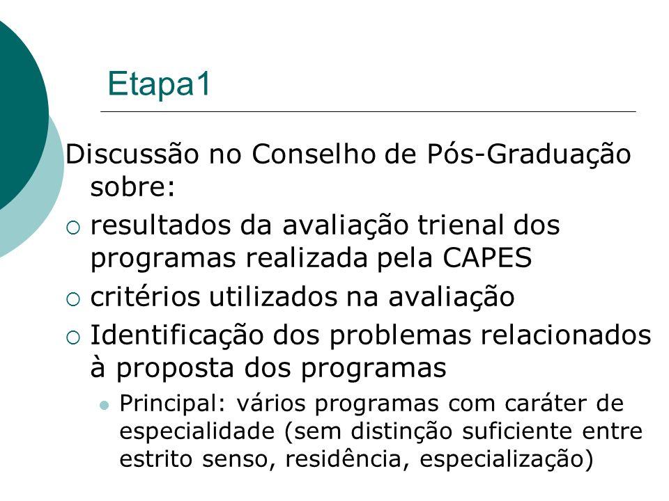 Etapa1 Discussão no Conselho de Pós-Graduação sobre: