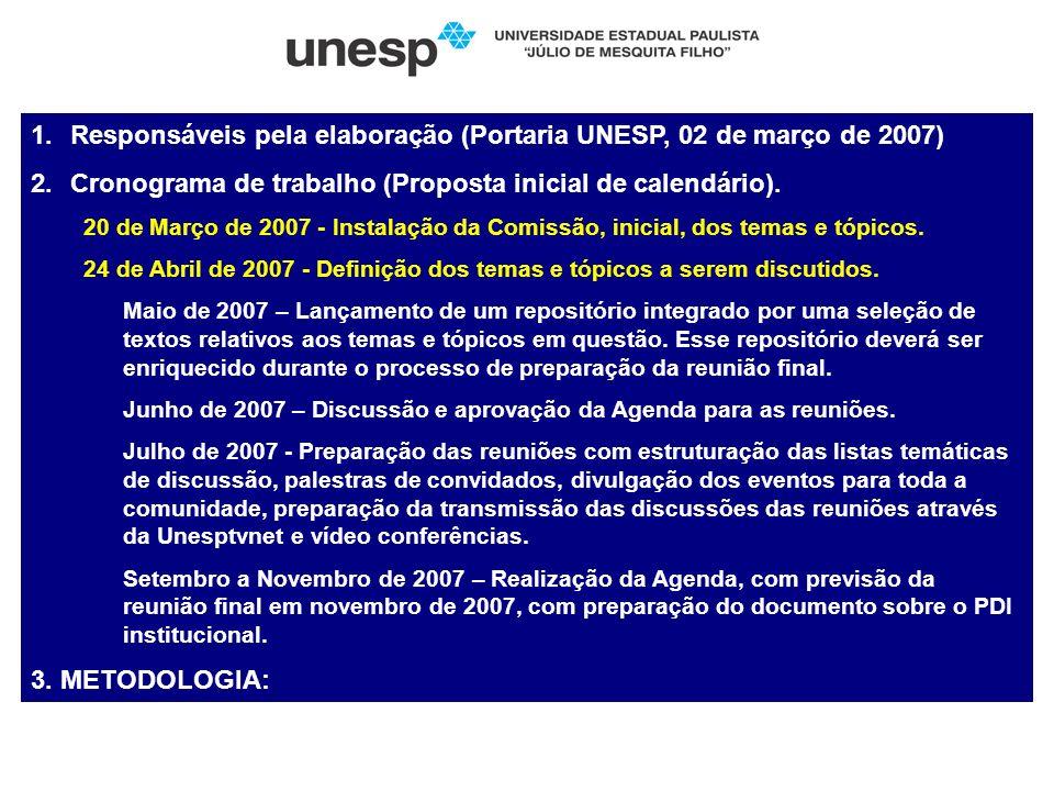 Responsáveis pela elaboração (Portaria UNESP, 02 de março de 2007)