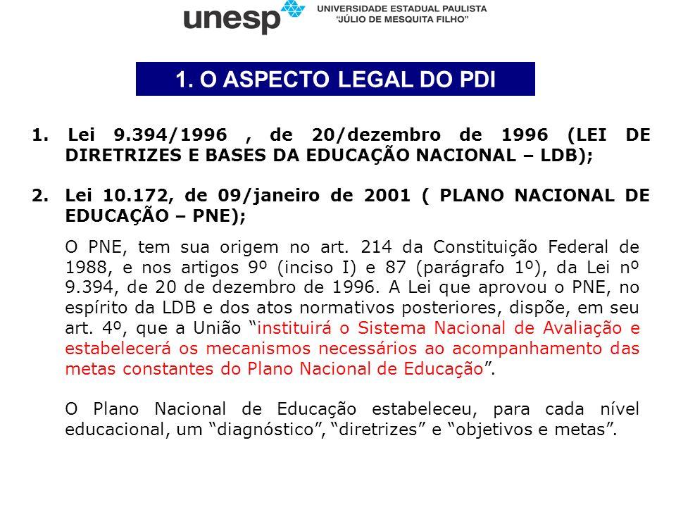 1. O ASPECTO LEGAL DO PDI 1. Lei 9.394/1996 , de 20/dezembro de 1996 (LEI DE DIRETRIZES E BASES DA EDUCAÇÃO NACIONAL – LDB);