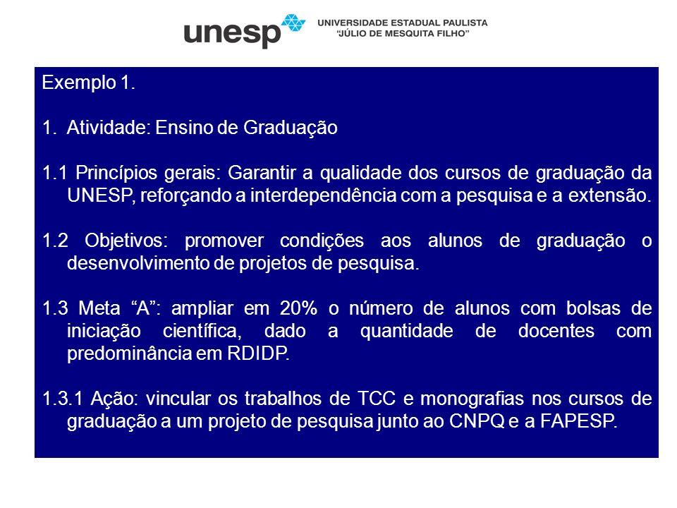 Exemplo 1. Atividade: Ensino de Graduação.