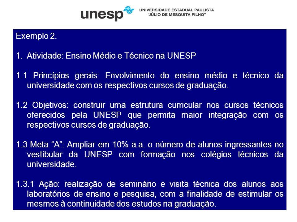 Exemplo 2. Atividade: Ensino Médio e Técnico na UNESP.