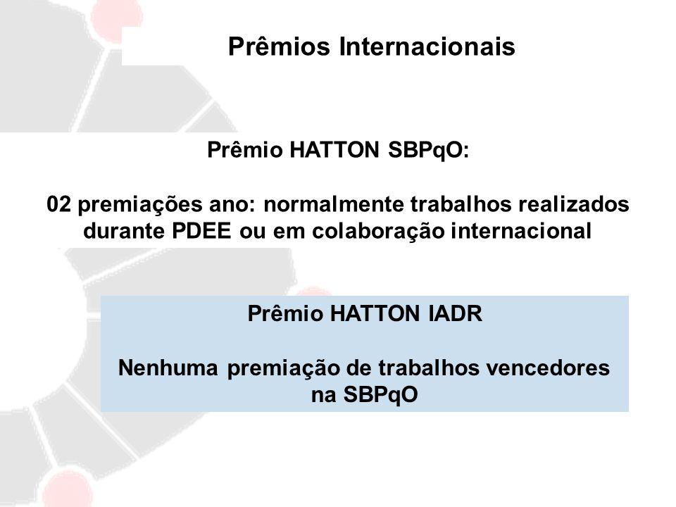 Prêmios Internacionais