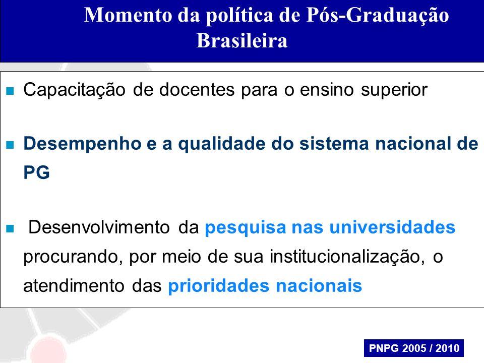 Momento da política de Pós-Graduação Brasileira