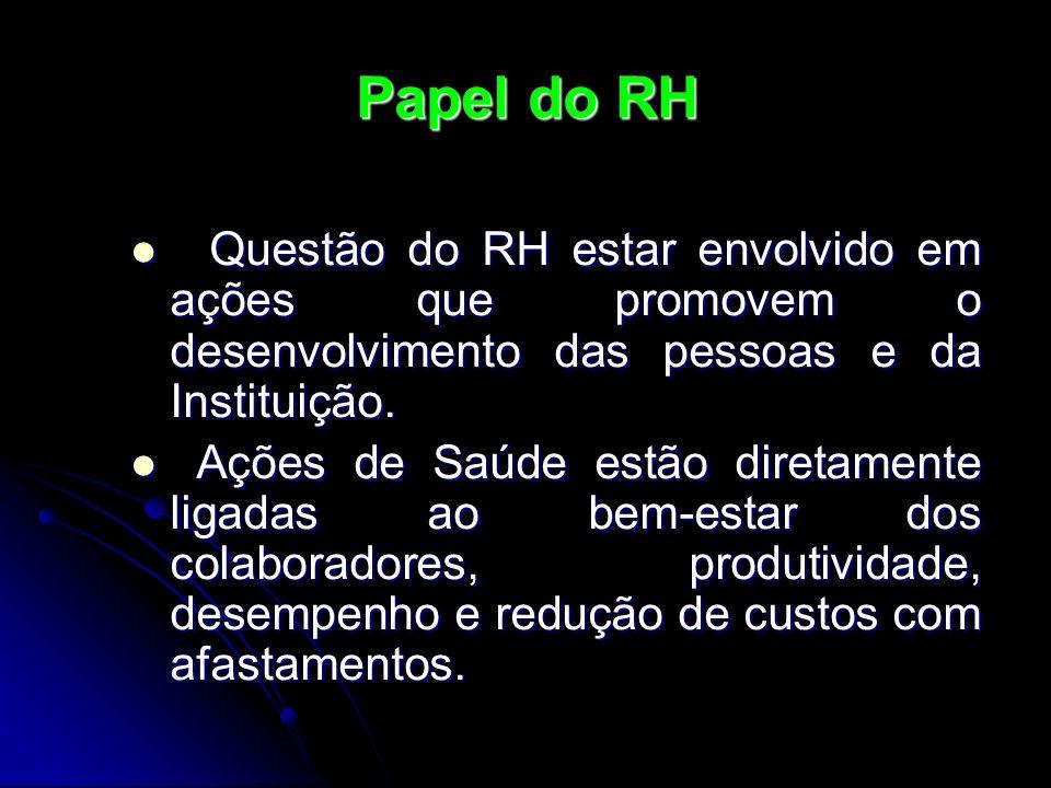 Papel do RH Questão do RH estar envolvido em ações que promovem o desenvolvimento das pessoas e da Instituição.