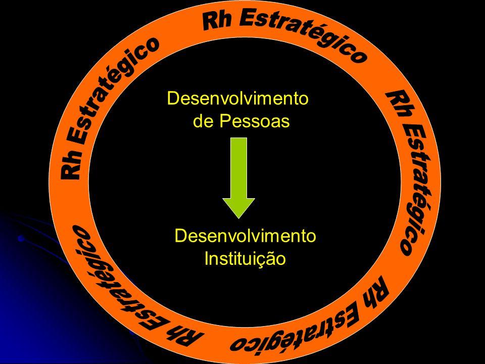 Desenvolvimento de Pessoas Desenvolvimento Instituição