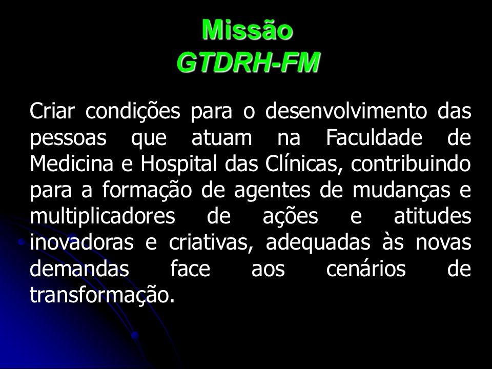 Missão GTDRH-FM