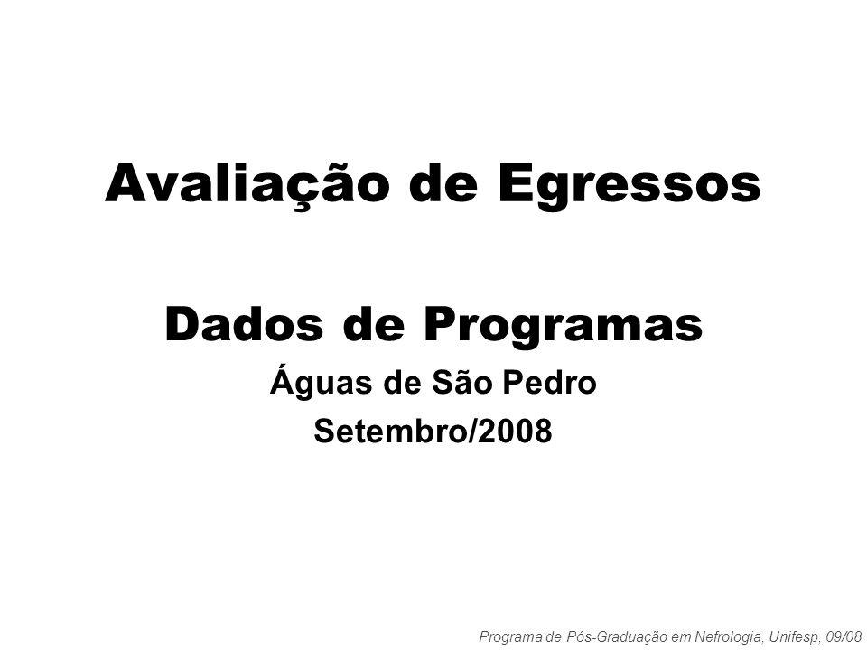 Dados de Programas Águas de São Pedro Setembro/2008