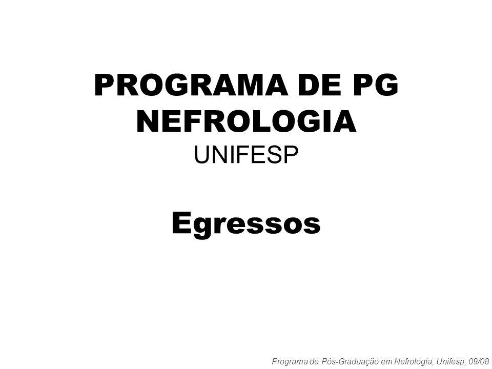 PROGRAMA DE PG NEFROLOGIA UNIFESP Egressos