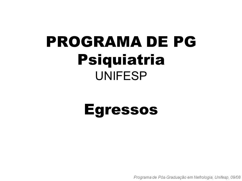 PROGRAMA DE PG Psiquiatria UNIFESP Egressos