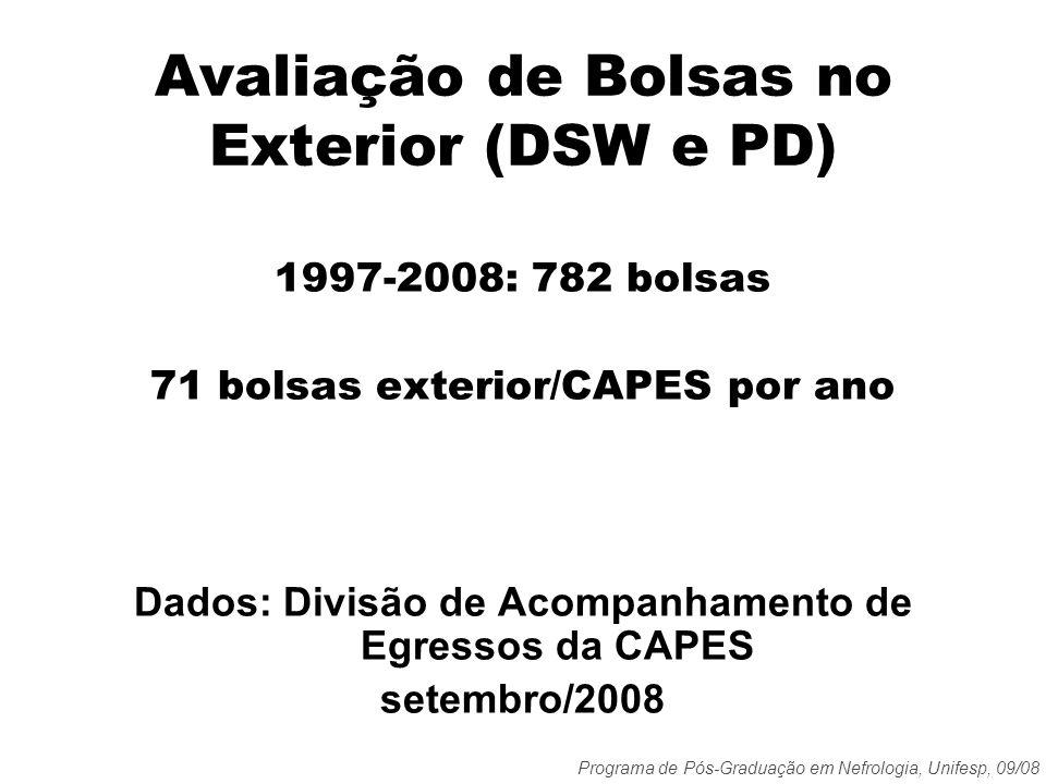 Avaliação de Bolsas no Exterior (DSW e PD)
