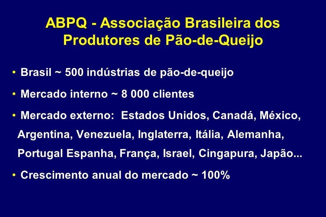 ABPQ - Associação Brasileira dos Produtores de Pão-de-Queijo