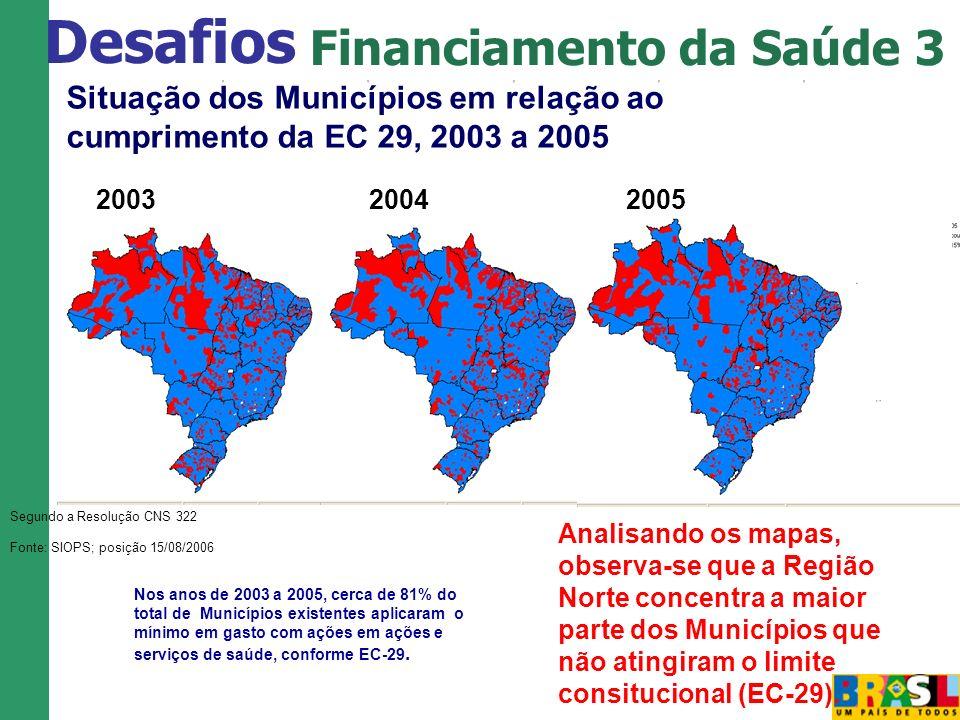Financiamento da Saúde 3