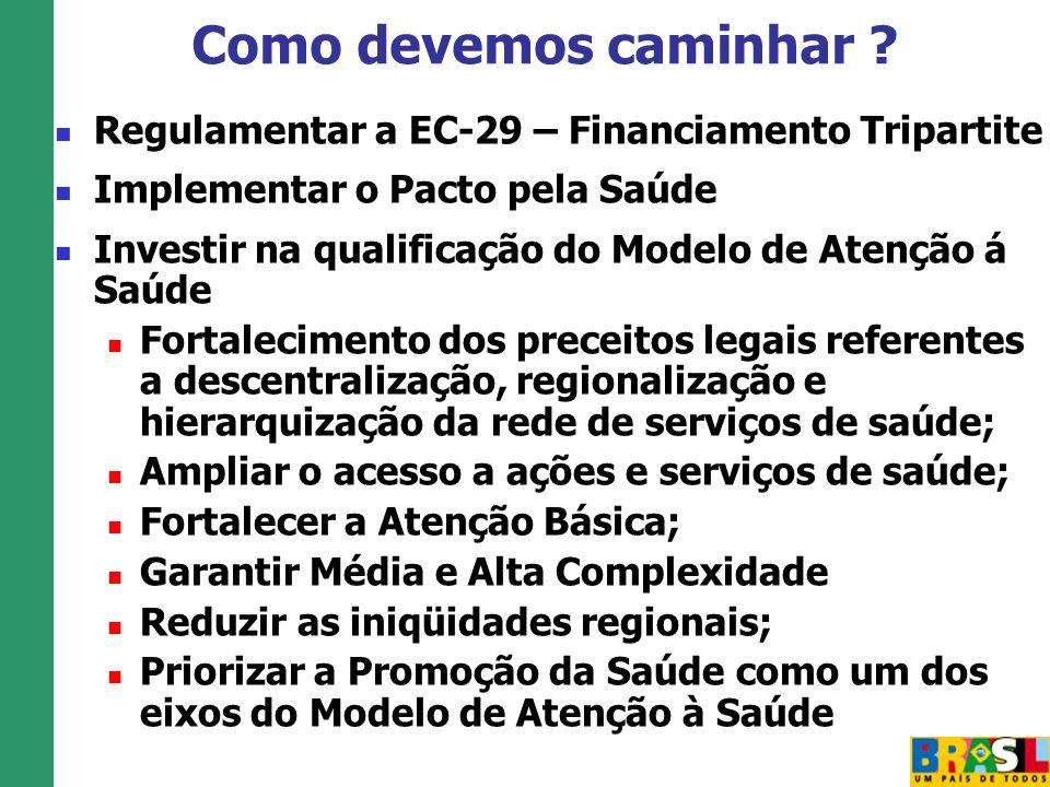 Como devemos caminhar Regulamentar a EC-29 – Financiamento Tripartite. Implementar o Pacto pela Saúde.