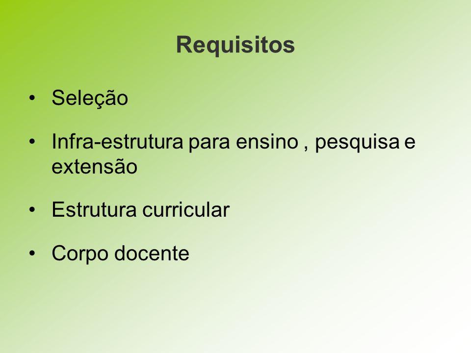 Requisitos Seleção Infra-estrutura para ensino , pesquisa e extensão