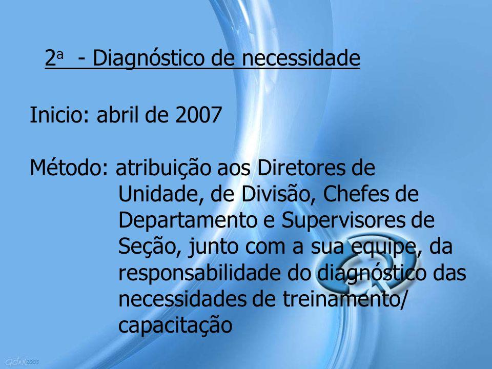 2a - Diagnóstico de necessidade