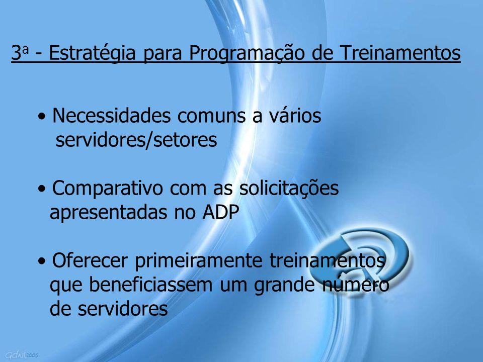 3a - Estratégia para Programação de Treinamentos