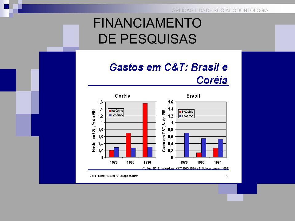 FINANCIAMENTO DE PESQUISAS