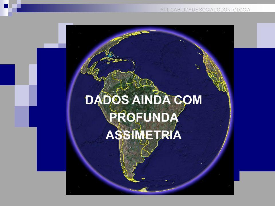 DADOS AINDA COM PROFUNDA ASSIMETRIA