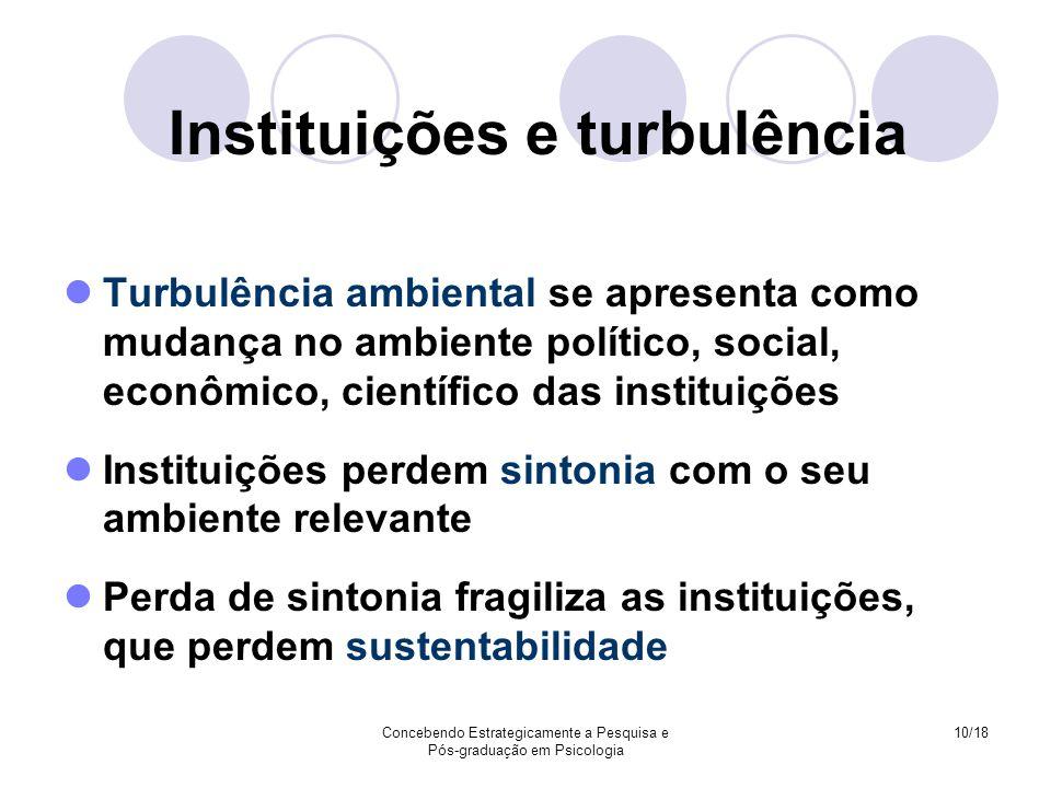 Instituições e turbulência