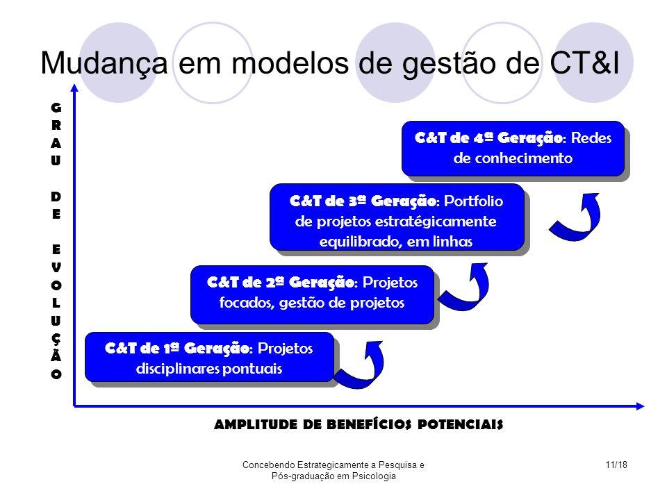 Mudança em modelos de gestão de CT&I