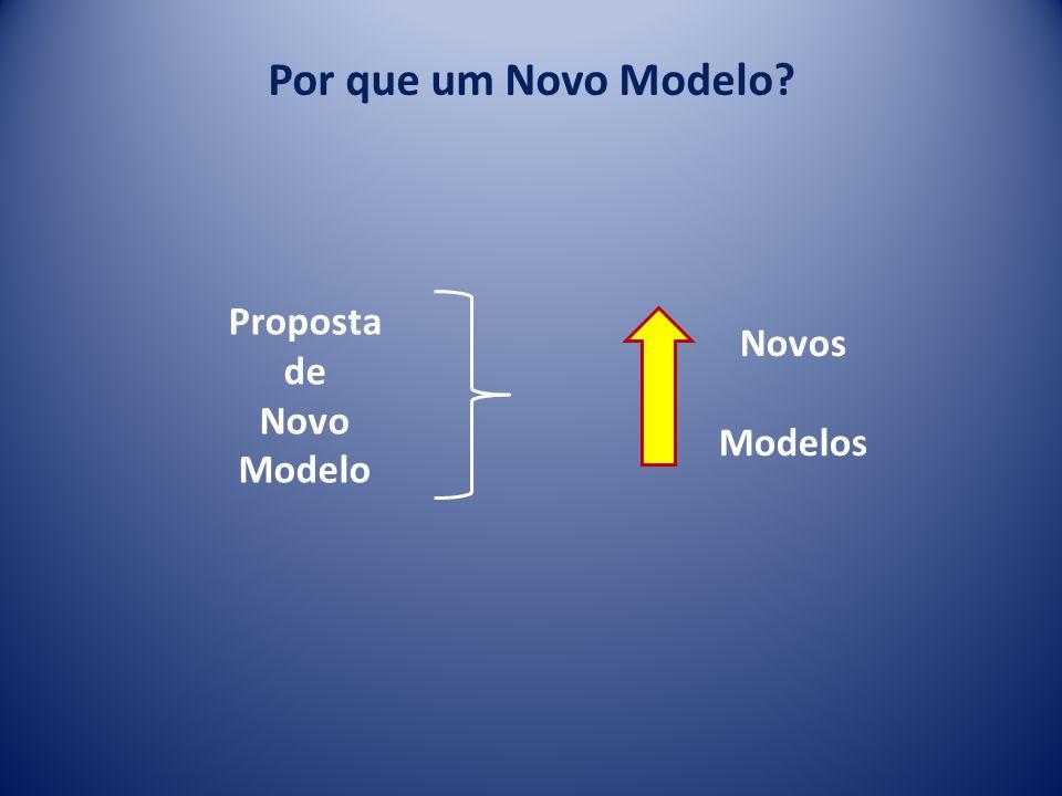 Por que um Novo Modelo Proposta de Novo Modelo Novos Modelos