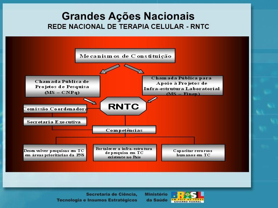 Grandes Ações Nacionais REDE NACIONAL DE TERAPIA CELULAR - RNTC