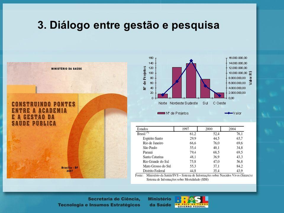 3. Diálogo entre gestão e pesquisa