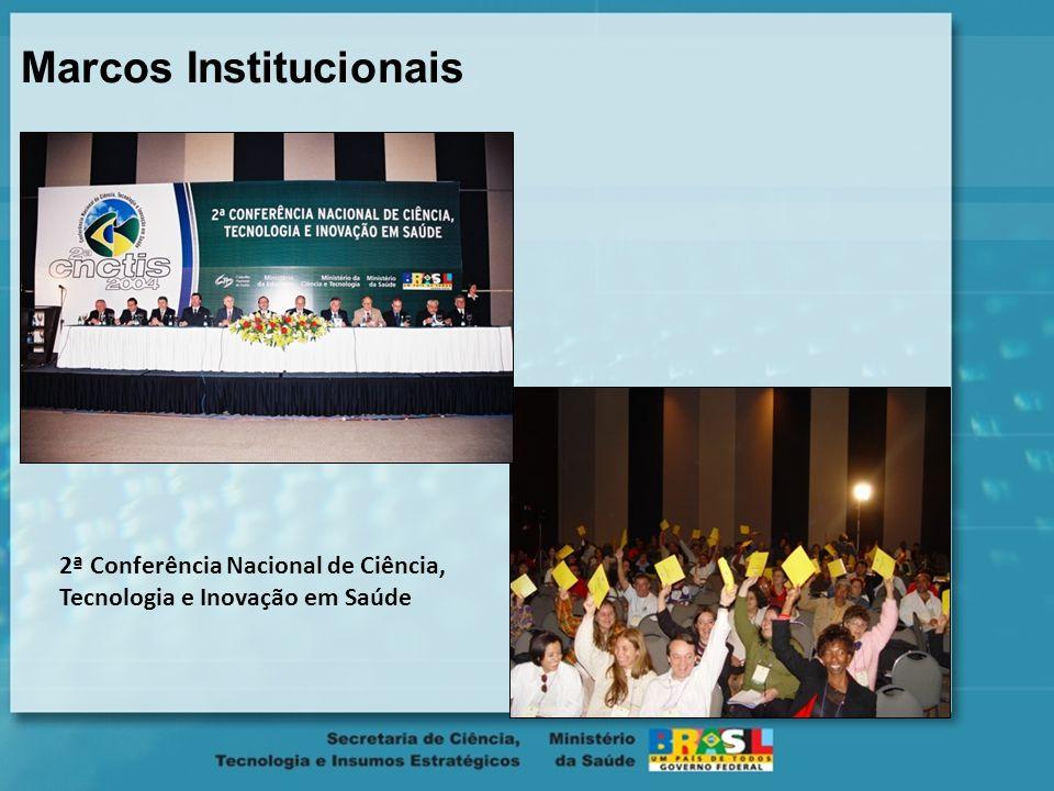 Marcos Institucionais