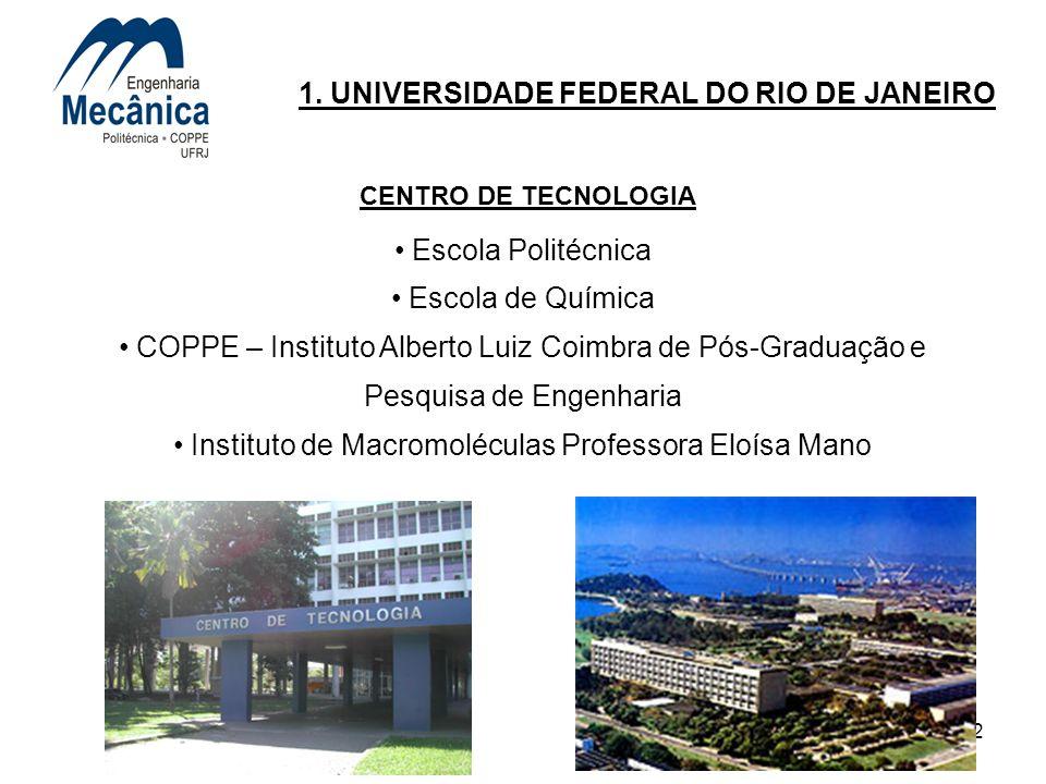 Instituto de Macromoléculas Professora Eloísa Mano