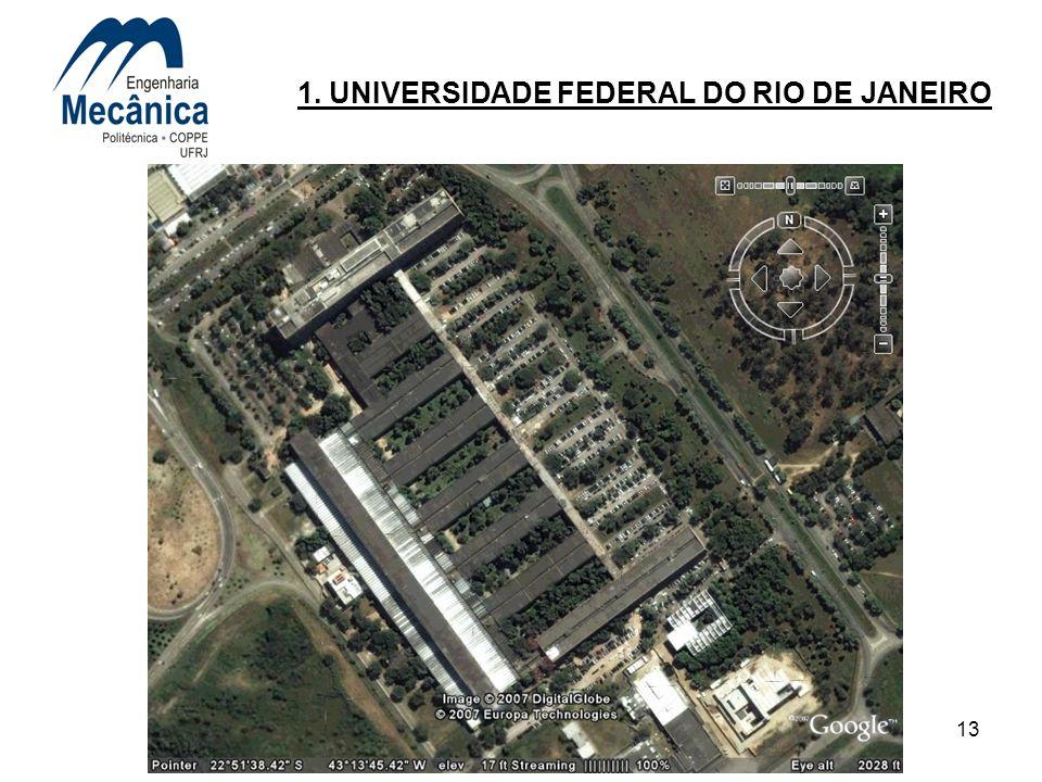1. UNIVERSIDADE FEDERAL DO RIO DE JANEIRO