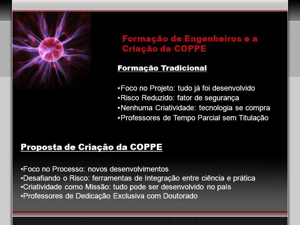 Formação de Engenheiros e a Criação da COPPE