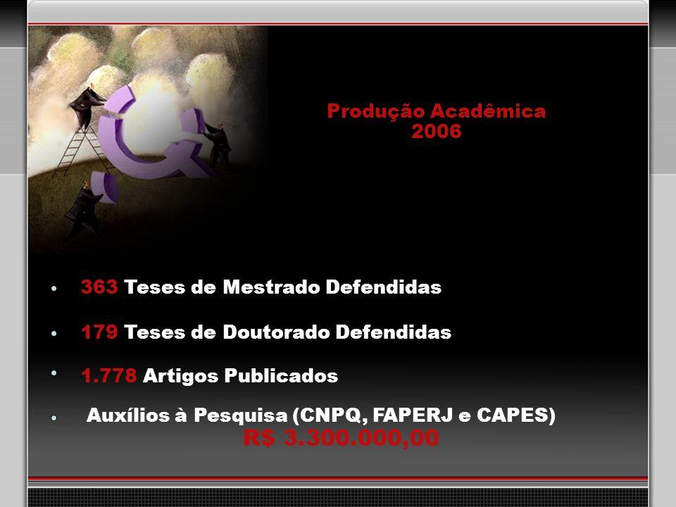 Produção Acadêmica2006. 363 Teses de Mestrado Defendidas. 179 Teses de Doutorado Defendidas. 1.778 Artigos Publicados.