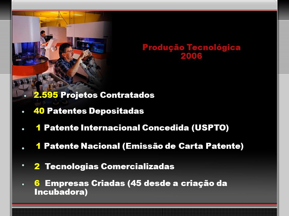 Produção Tecnológica 2006. 2.595 Projetos Contratados. 40 Patentes Depositadas. 1 Patente Internacional Concedida (USPTO)