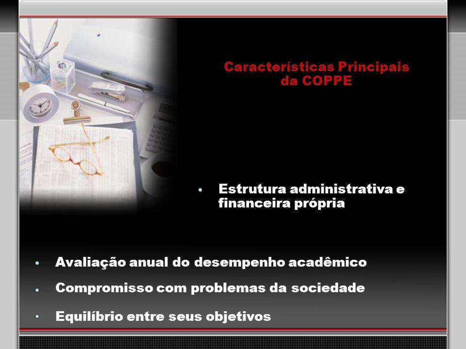 Características Principais da COPPE