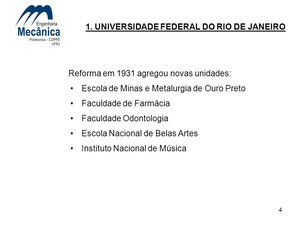Reforma em 1931 agregou novas unidades: