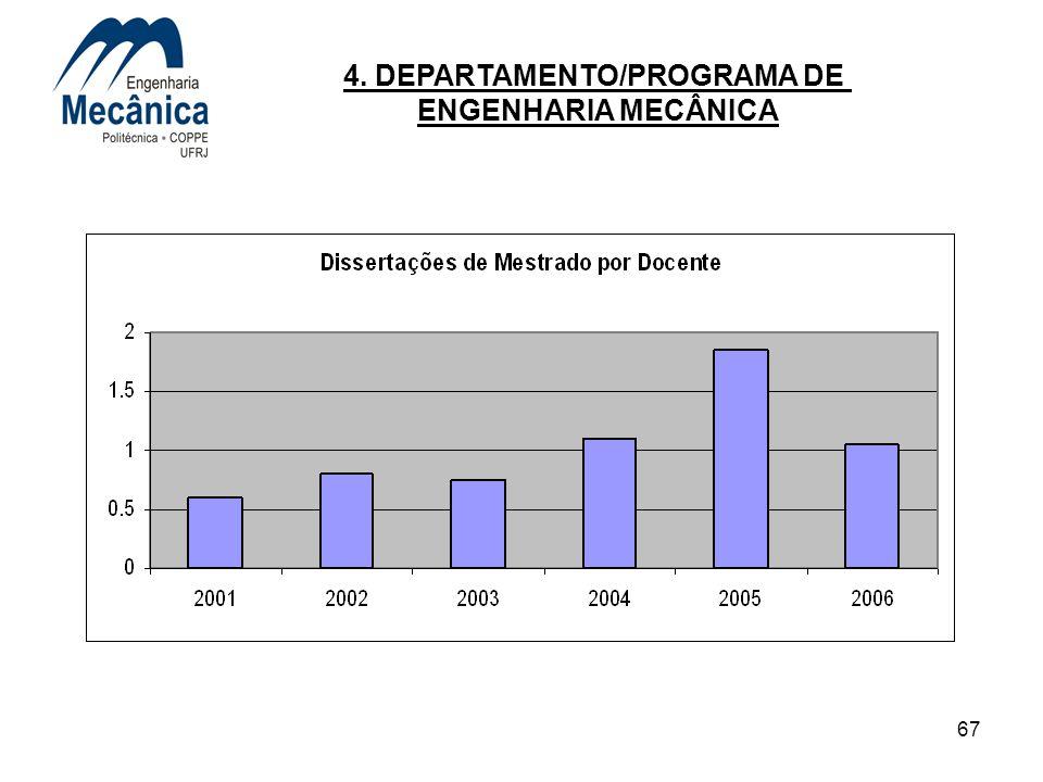4. DEPARTAMENTO/PROGRAMA DE