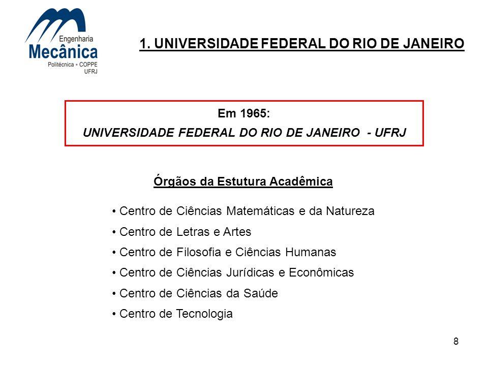UNIVERSIDADE FEDERAL DO RIO DE JANEIRO - UFRJ