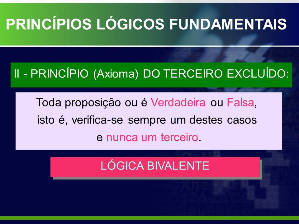 PRINCÍPIOS LÓGICOS FUNDAMENTAIS