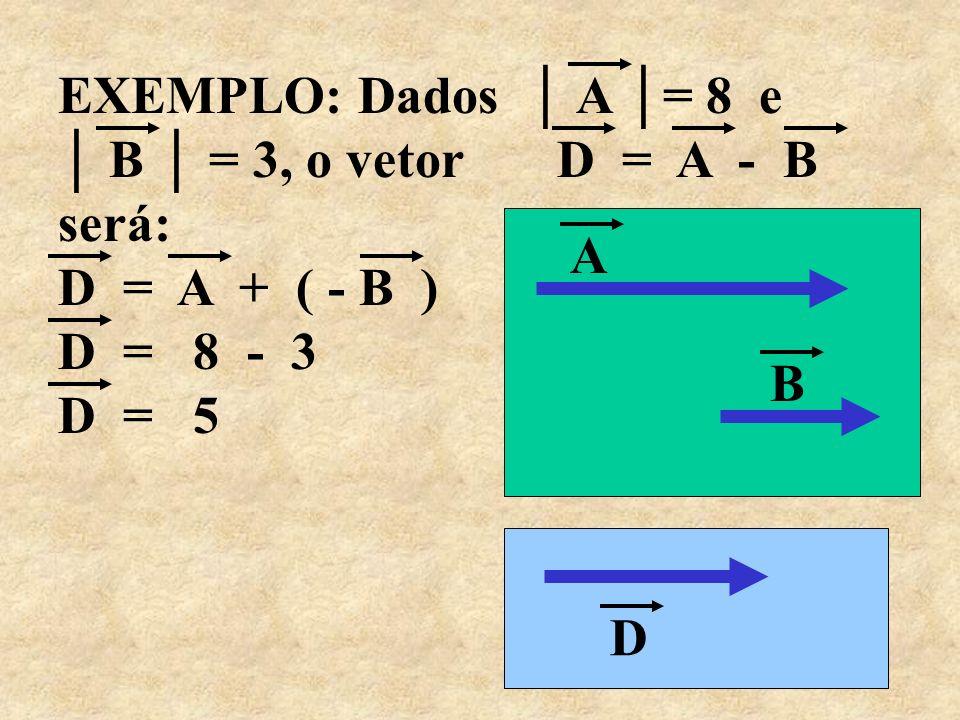 EXEMPLO: Dados │ A │= 8 e │ B │ = 3, o vetor D = A - B será: