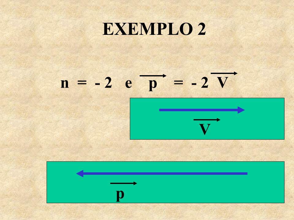 EXEMPLO 2 n = - 2 e p = - 2 V V p