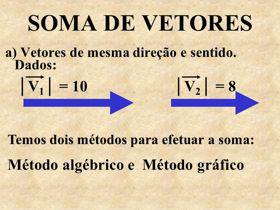 a) Vetores de mesma direção e sentido.