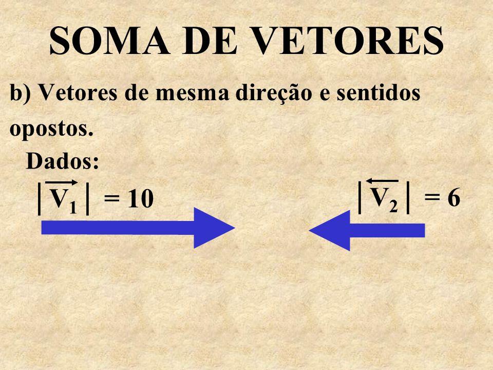 b) Vetores de mesma direção e sentidos opostos.