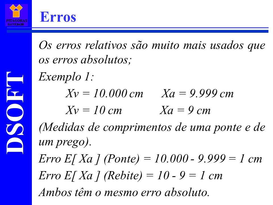 Erros Os erros relativos são muito mais usados que os erros absolutos;